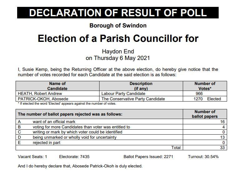 Deceleration of result of poll